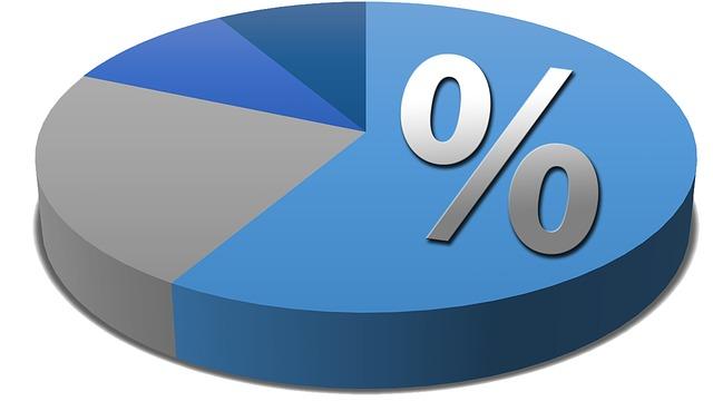 家賃は給料のうちどれくらいの割合?